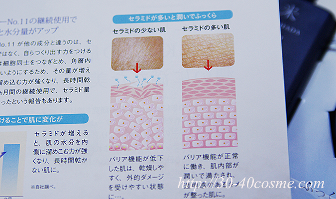米肌セラミド